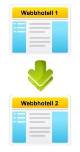 webbhotell-flytt